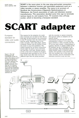 SCARY adapter - European standard for video and audio connections