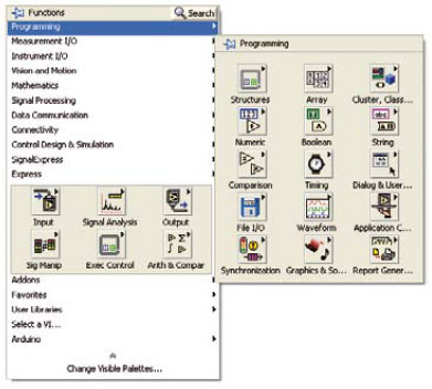 Platino Controlled by LabVIEW (1)