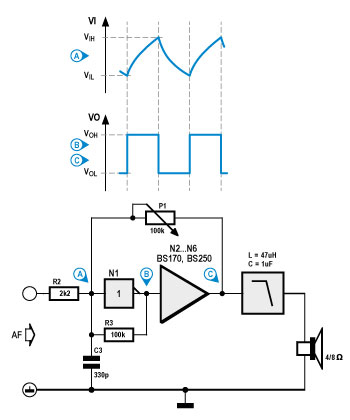 A Simple Digital Audio Amplifier | Elektor Magazine