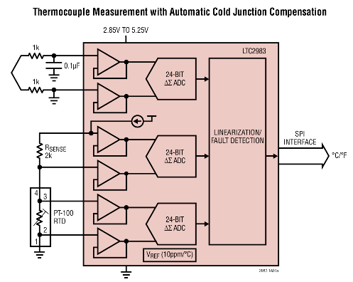 High Accuracy Universal Temperature Sensor IC