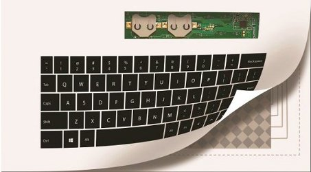Printed Electronics: Paper Keyboard