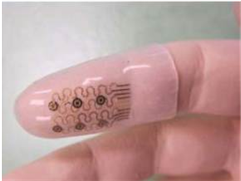 Electronics At Your Fingertips - Literally