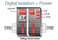 SPI/I2C Isolator Features 6 Channels