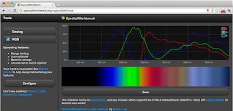 Build a Spectrometer for $35