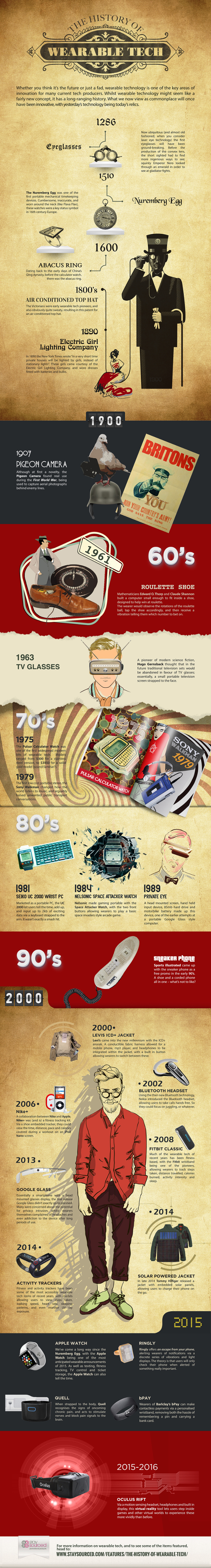 Wearable Tech Infographic2