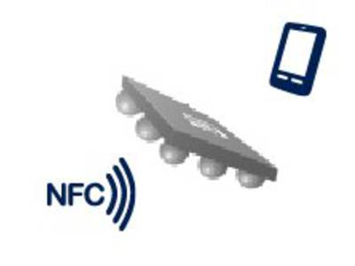 IPAD Protects Smartphones