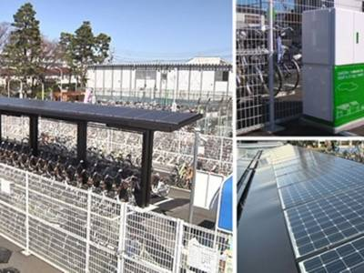 Bike Parking Of The Future