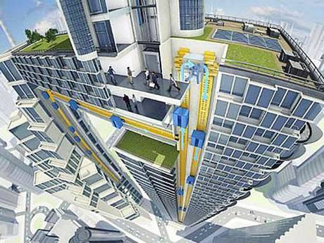Maglev Elevators Go Sideways