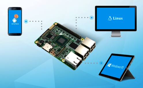The UP board supports Android, Windows and Linux