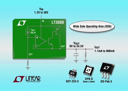 The LT3088 Linear Regulator