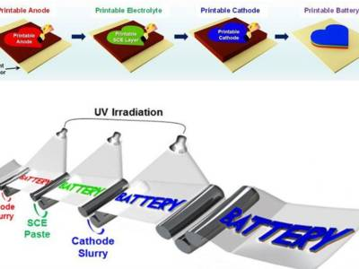 Let's stencil that Li-ion battery