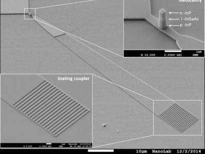 Super efficient nano-LED