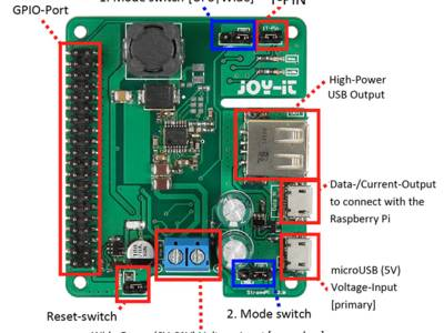 Uninterruptable power supply for Raspberry Pi and clones