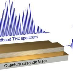 Ultra-short terahertz pulses