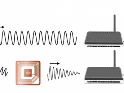 Small, energy efficient radio for IoT rides along on WiFi