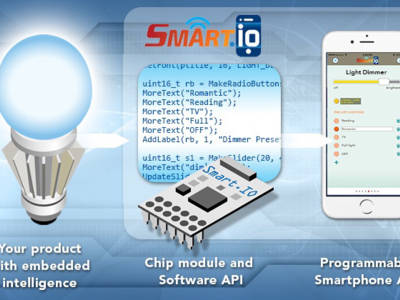 Smart.IO links microcontroller-based application with smartphone