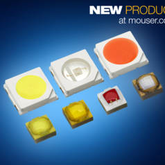 Meet the Needs of a Growing Market with Lumileds' New SunPlus LEDs for Horticulture, Now at Mouser