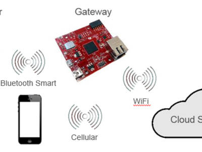 "Review: ""Visible Things"" IoT jumpstarter kit from Avnet Silica"