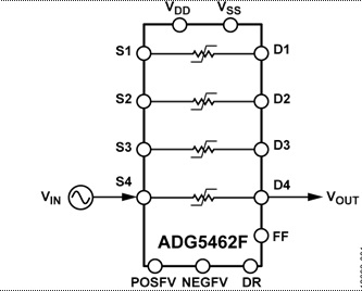 The ADG5462F four-channel Protection Chip