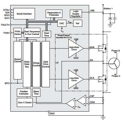 3 Phase Brushless Motor Controller