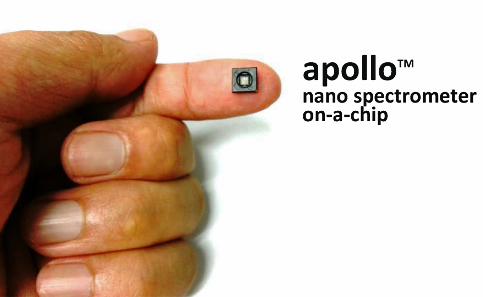 Spectrometer-on-a-Chip