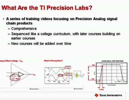 TEXAS online Classes