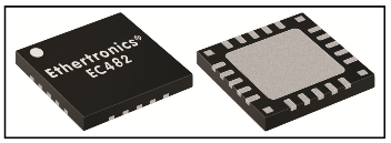 WiFi Beam Steering Chip