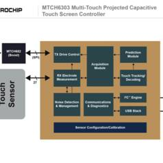 The microchip MTCH6303