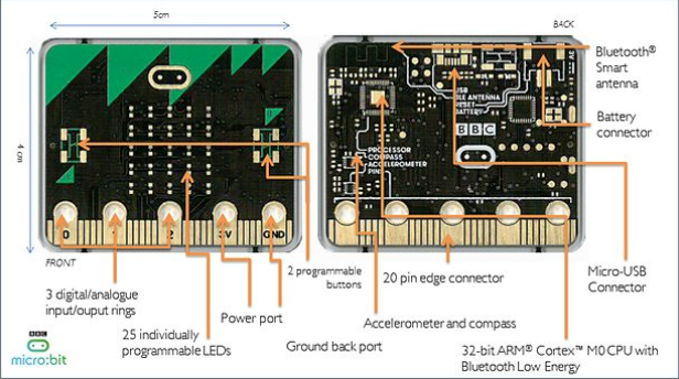 The BBCmicro:bit now due after Christmas