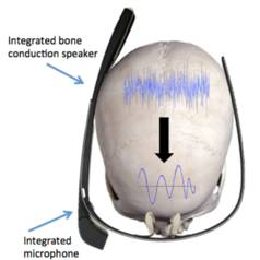 Your passwords replaced by the frequency response of your skull