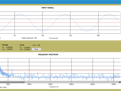 New Software for Network Connected Signal Analyzer