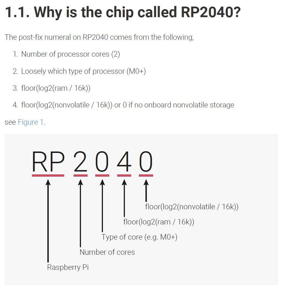 RP2040 naming scheme