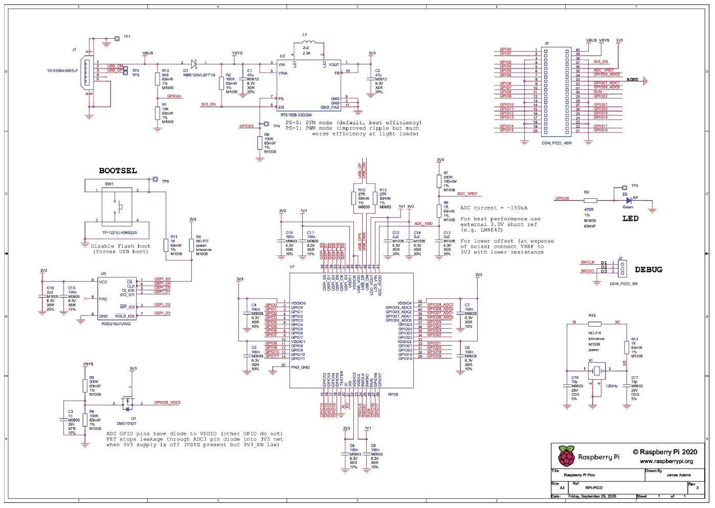 Board's chematic diagram